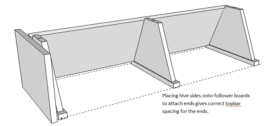 Building Plans for a topbar    hive      August Cottage Apiary